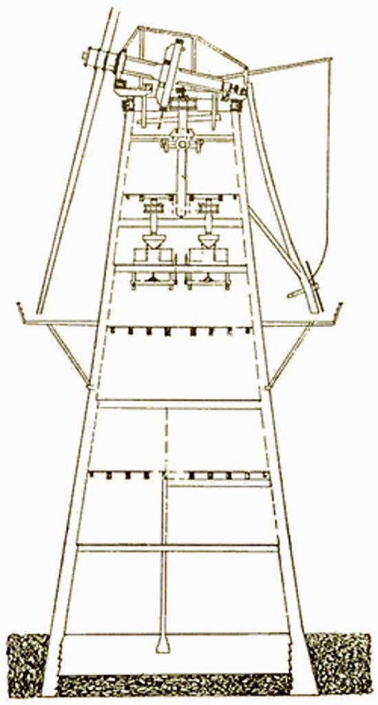 bouwtekening Aeolus